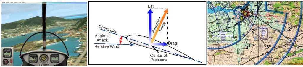 Physic of Flight Photo Strip